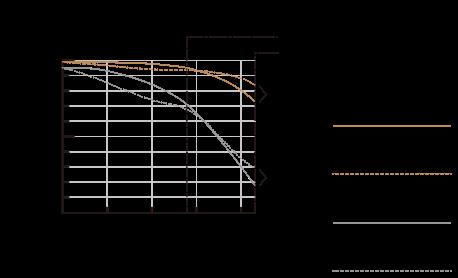 a007_mtf-chart_24mm