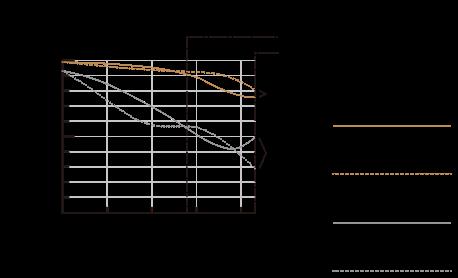 a007_mtf-chart_70mm