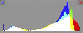 heleux-voie-lactee-photo-histogramme-droite-surexposition-4.jpg