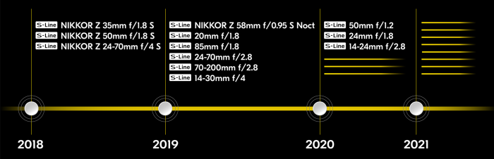 nikon-lens-roadmap