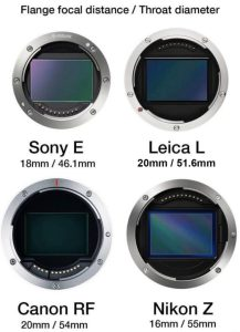 full-frame-mirrorless-mounts-comparison-768x1064