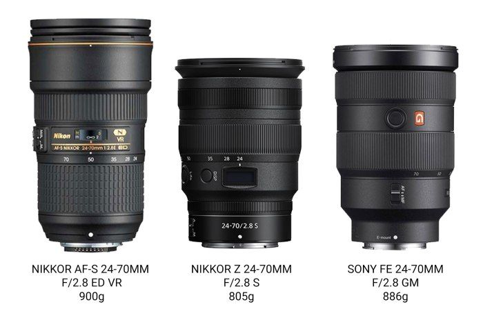 comparaison-taille-nikkor-z-24-70mm-f2.8-s